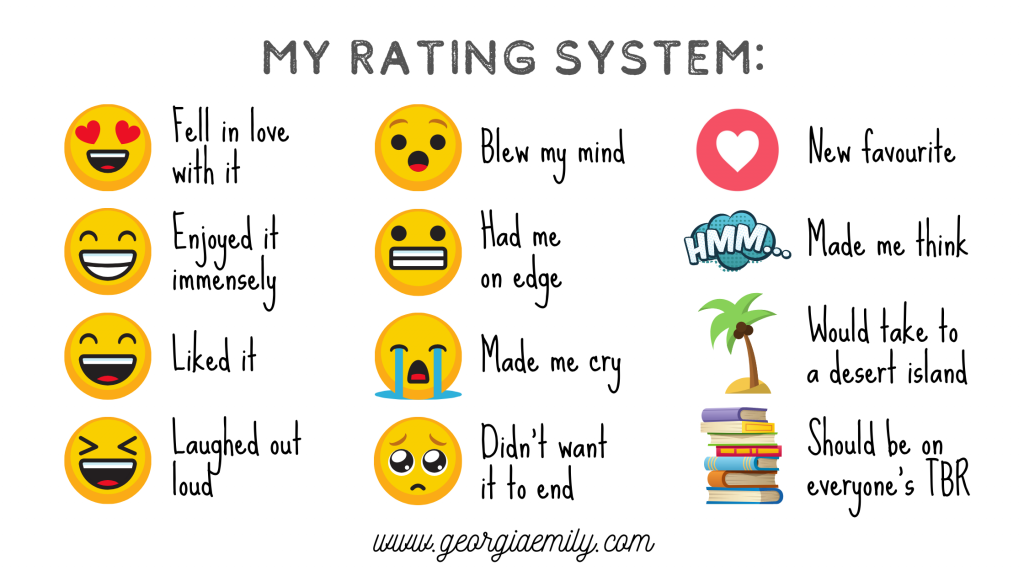 My rating system for book reviews